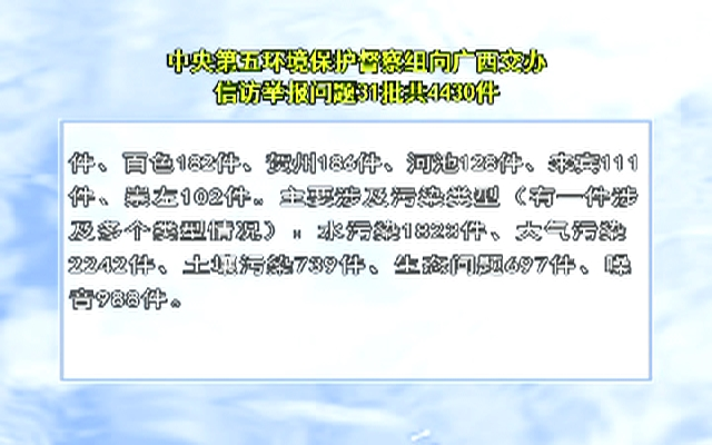 """【中央环保督察""""回头看""""】中央第..."""